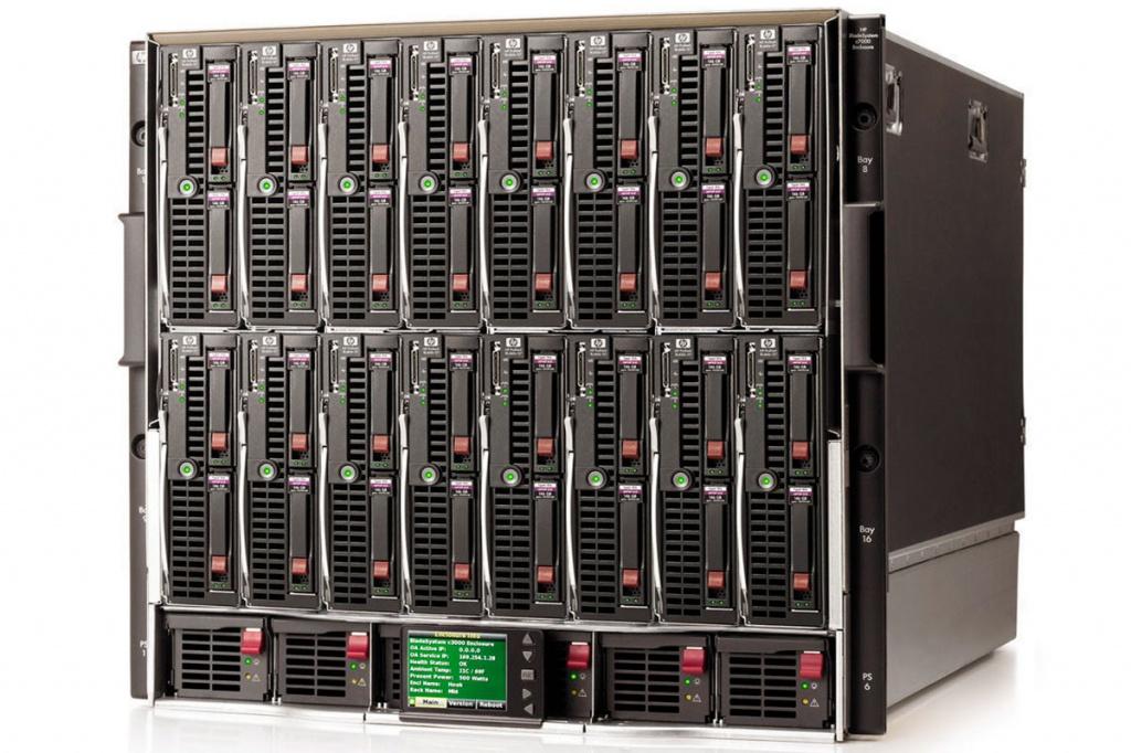 Разбираемся с прокси сервером. Защита выделенного сервера от DDoS